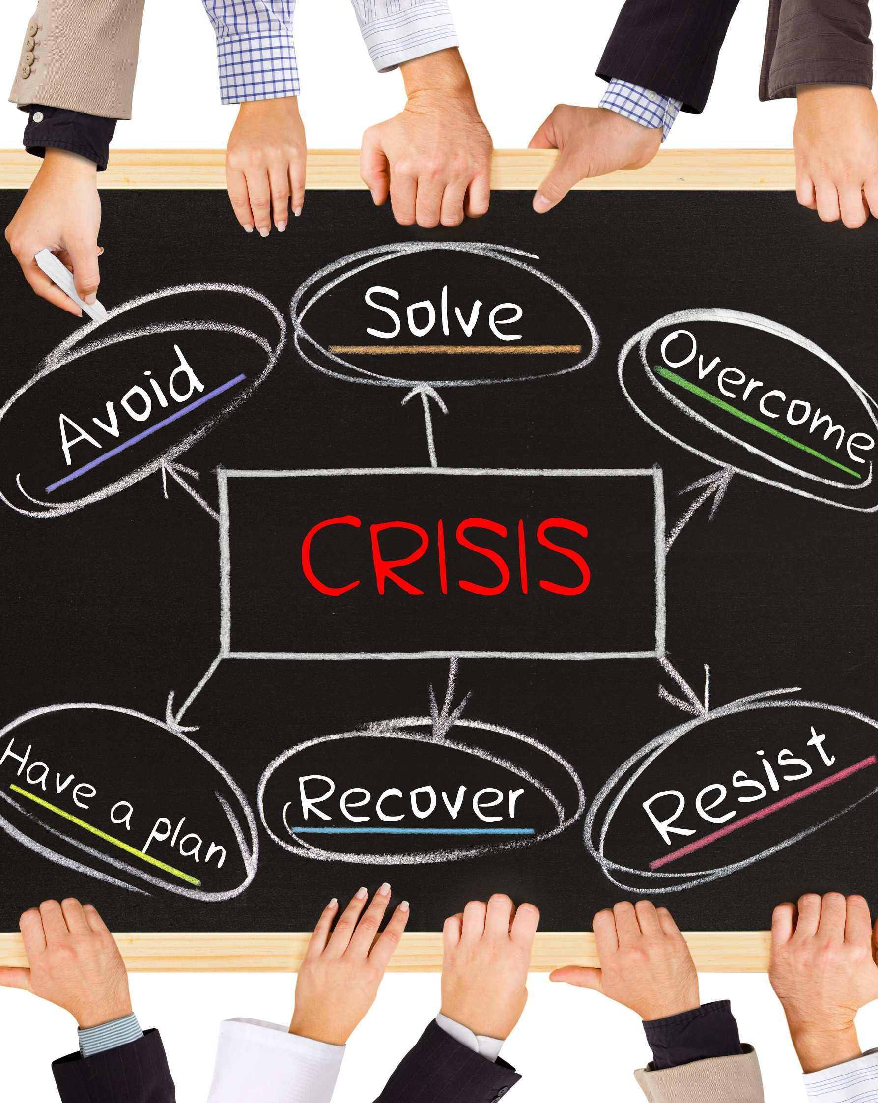 media crisis management